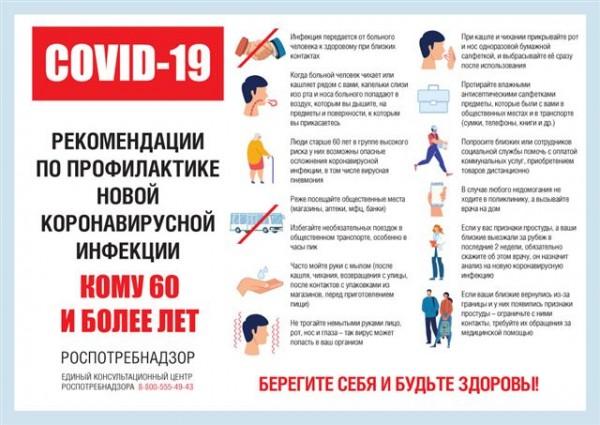 Инфографический материал