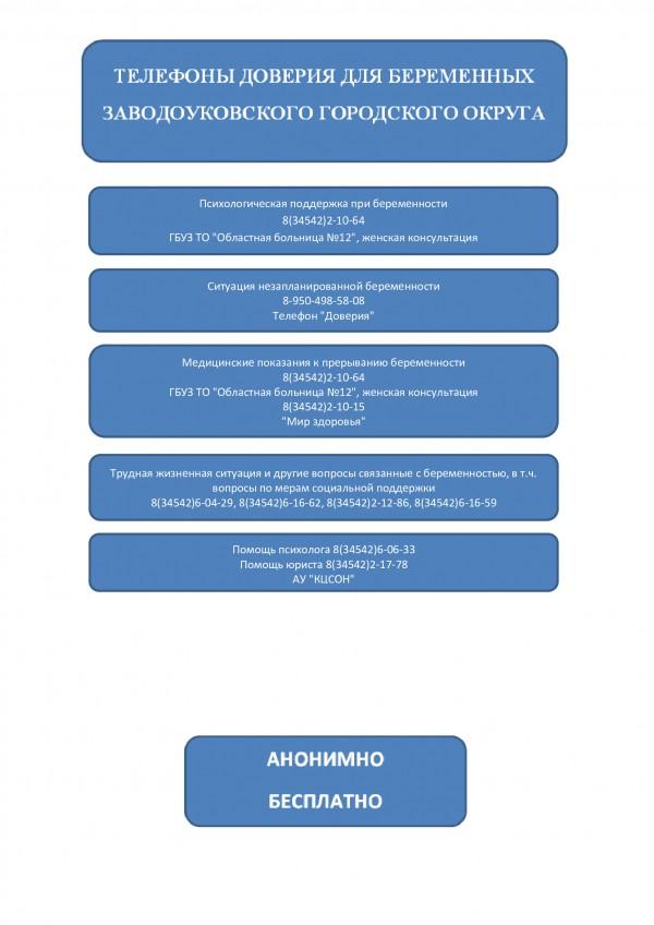 Телефоны доверия для беременных Заводоуковского городского округа