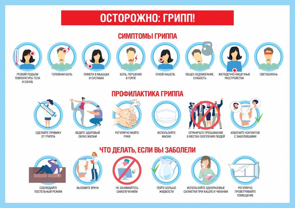 ОСТОРОЖНО: ГРИПП! О гриппе и мерах его профилактики